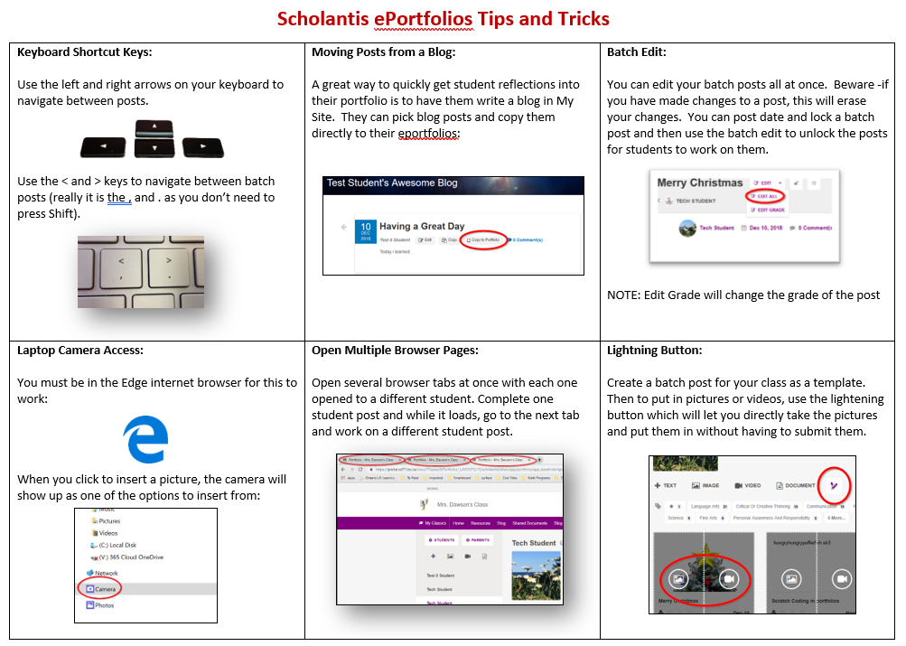 Scholantis ePortfolio Tips and Tricks