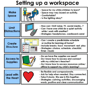script with 5 point for setting up a home work space for kids