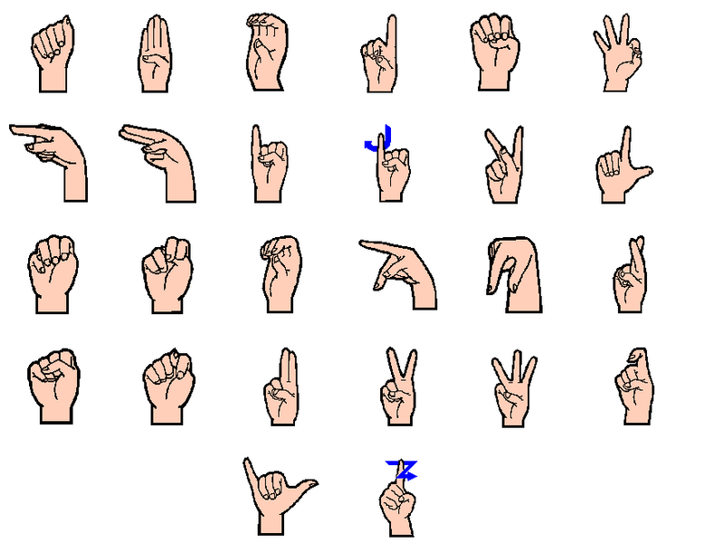 ALS sign language symbols