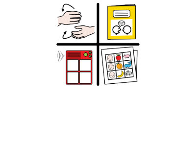 4 images sign language hands, a book with 2 faces with speech bubbles, a go talk now device, picture symbol communication board